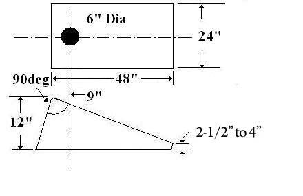 cornhole_board_dimensions